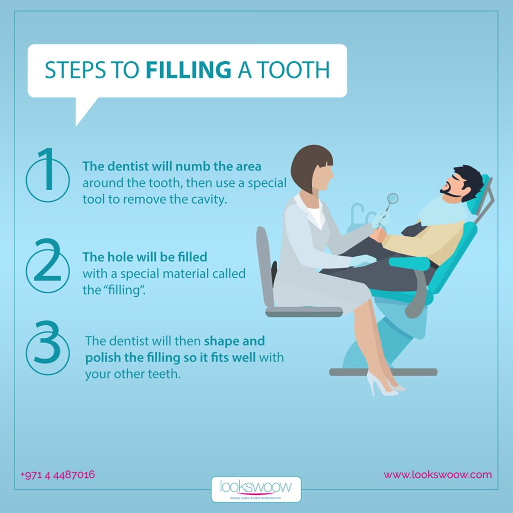 Fillings can also be used to repair cracked or broken