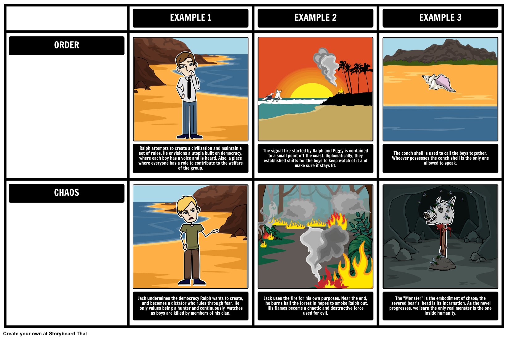 Help your students figure out the theme for the lord of the flies lord of the flies key themes lord of the flies themes include order as well as chaos have your students create a storyboard for lord of the flies themes biocorpaavc Image collections