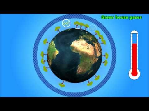 global warming lesson for kids educational videos for kids  solution for global warming essay for kids global warming solutions essay for class 11 and paragraph long and short essay on global warming solutions