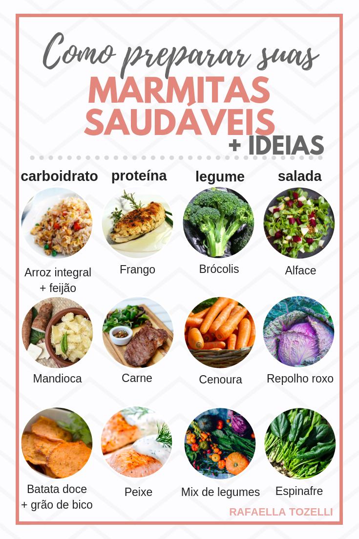 Comidas rapidas e saudaveis para dieta