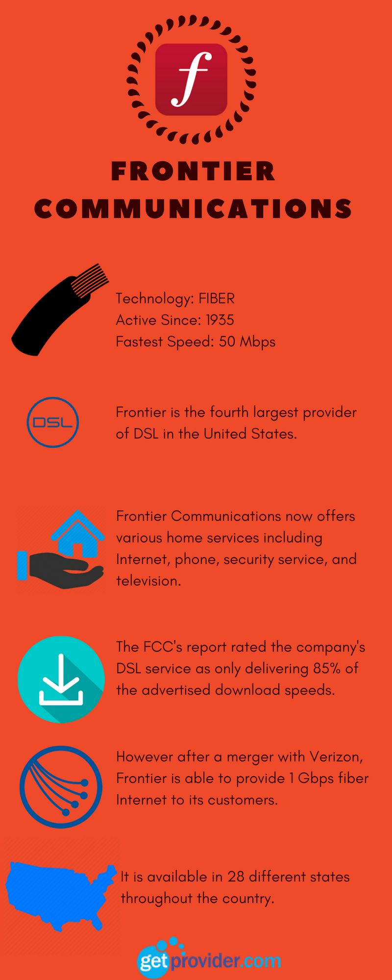 Find out the best internet providers in your area and get ...