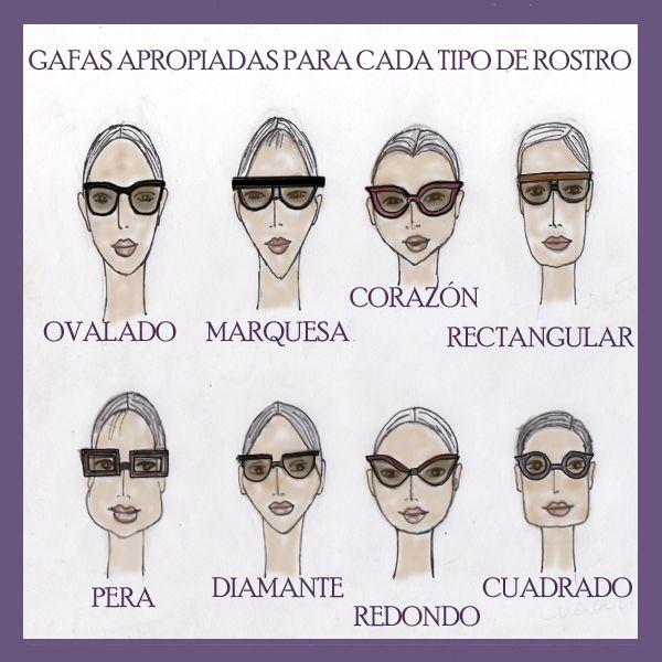 6435ca4449 Formas de gafas para diferentes rostros | Mis Cosas | Gafas de sol ...