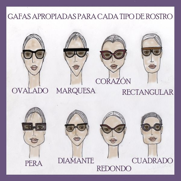 160b978068 Formas de gafas para diferentes rostros | cosas Interesantes ...