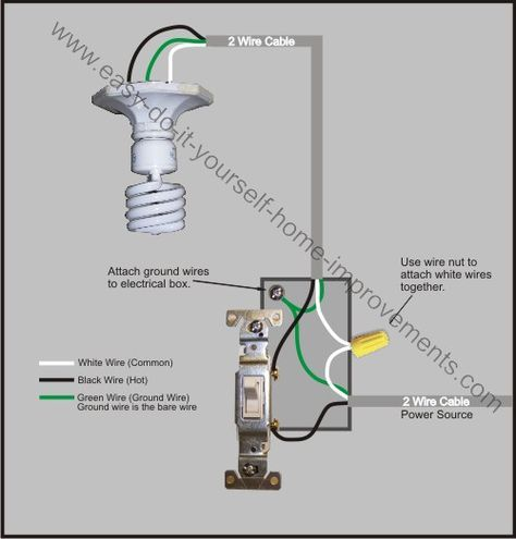 Light Switch Wiring Diagram | Light switch wiring, Home ... on