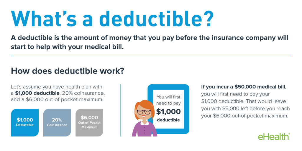 How Does Health Insurance Work Infographic Google Search