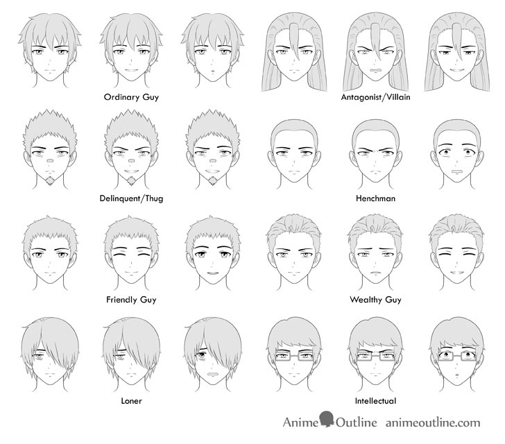 How To Draw Male Anime Characters Step By Step Animeoutline In 2020 Guy Drawing Smile Drawing Anime Character Drawing