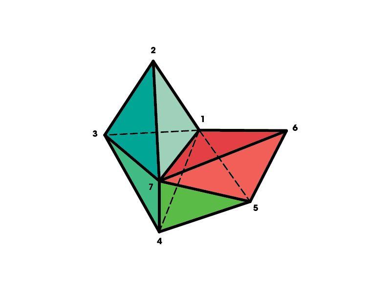 Amplituhedron - Pesquisa Google