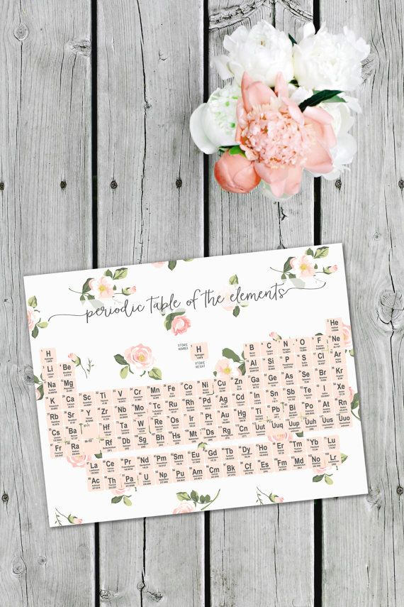 Periodic Table Print Back To School School Supplies Science