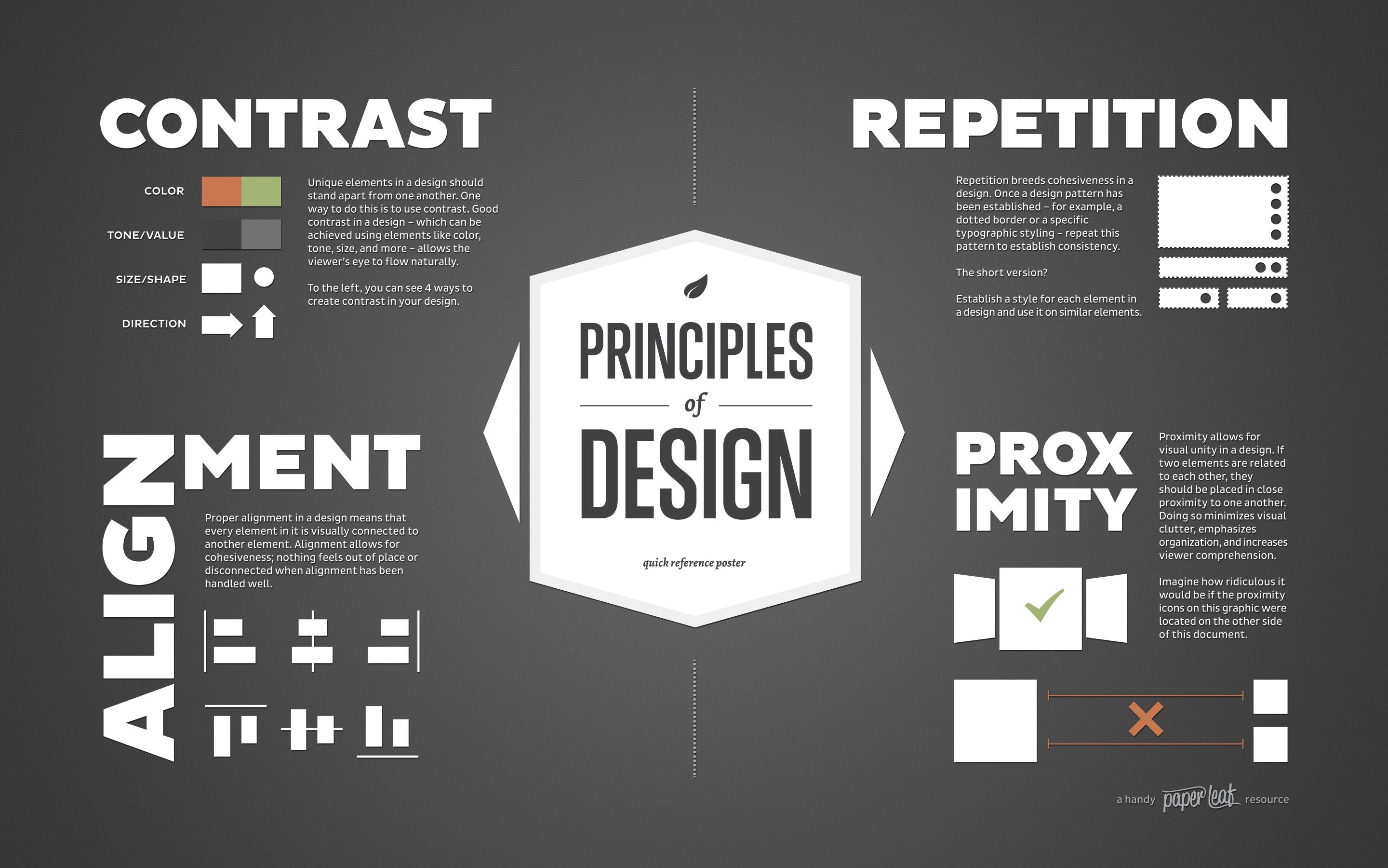 Composition And Principles Of Design Design Theory Principles Of Design Design Basics