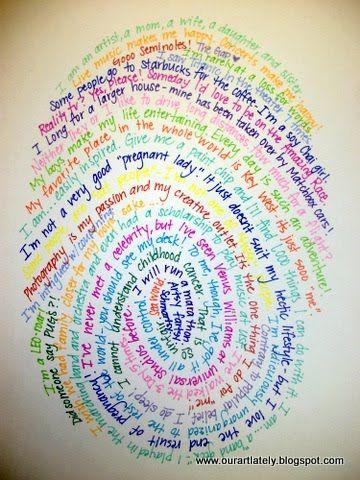 Pin by Sandy Del Mundo Lozano on writing | Teaching art ...