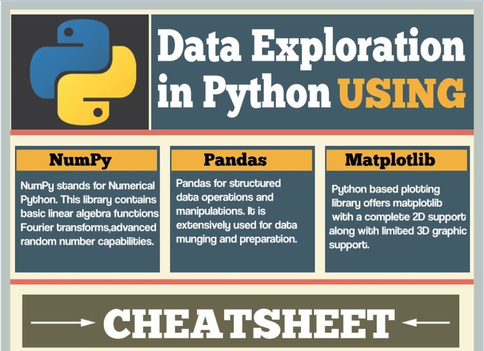 Download PDF Version of Cheat Sheet on Data Exploration in