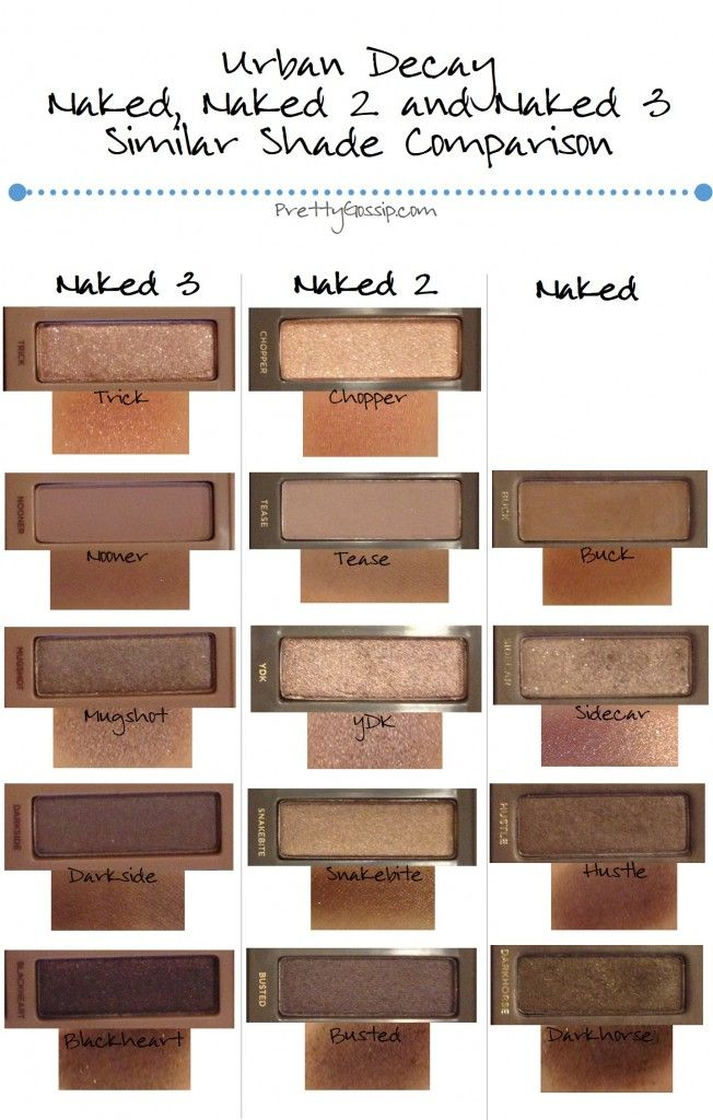 Naked2 Eyeshadow Palette by Urban Decay #16