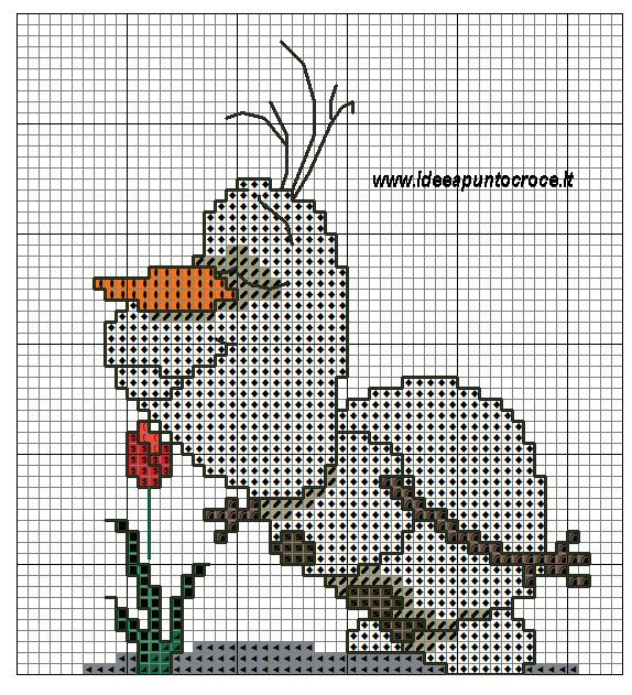 Photo of 8 Bright & Fun Cross Stitch Patterns For Summer