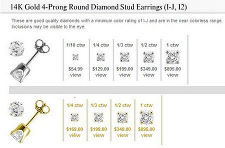 wwwgoogleuk search?qu003d67 CARAT DIAMOND STUDS ACTUAL - diamond chart