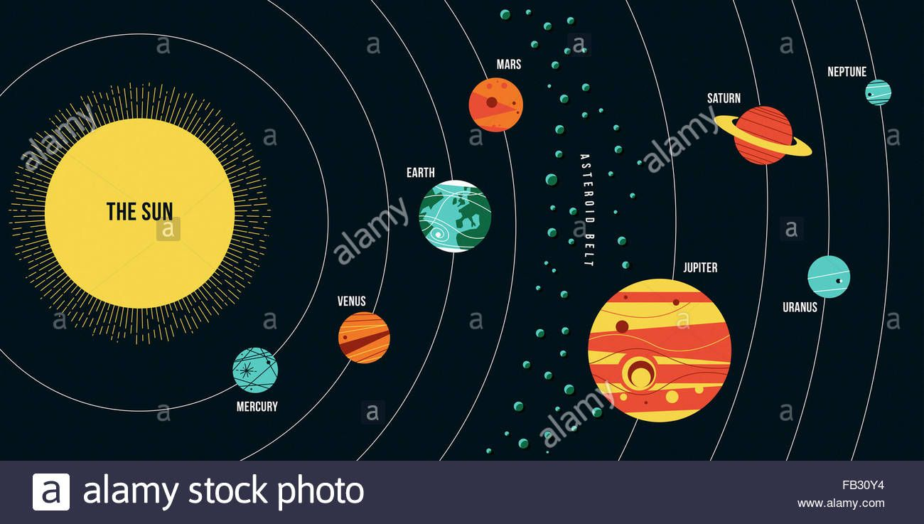 Diagram Of Solar System Stock Photo David Pinterest In The Space