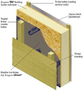 kingspan tek building system with timber cladding. Black Bedroom Furniture Sets. Home Design Ideas