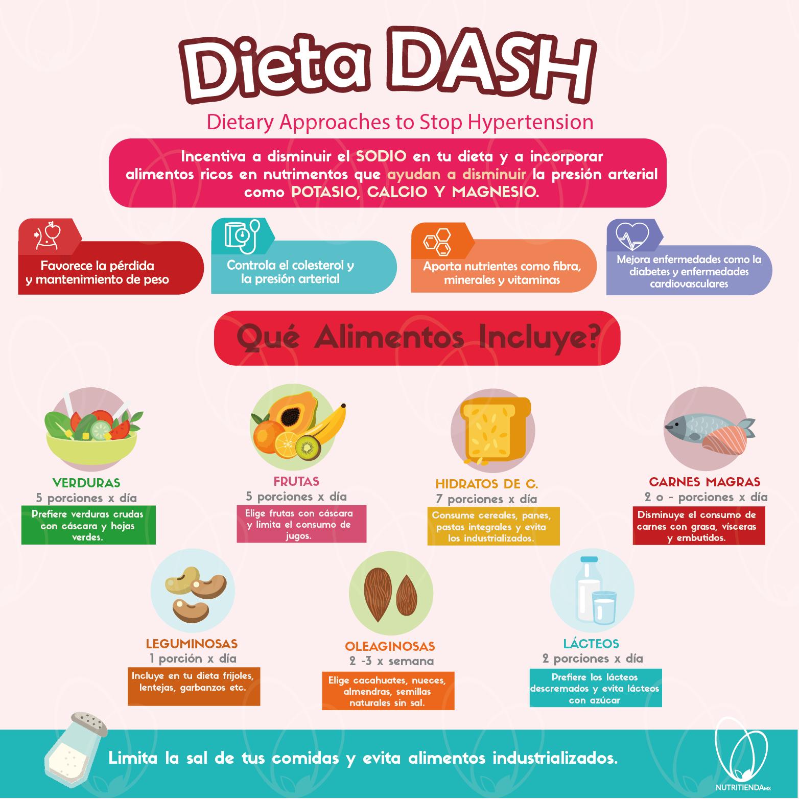 dieta d. a. s. h cea mai bună provocare de pierdere în greutate