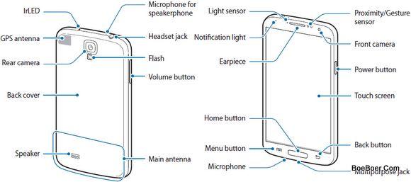 35 Samsung Galaxy S4 Parts Diagram