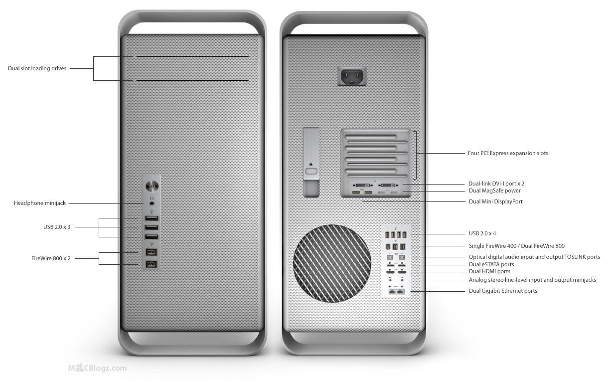 Apple Mac Pro. 2006. |  Computers | Pinterest | Morse code and ...