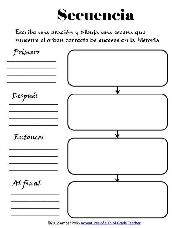 in spanish personajes essay The ap spanish exam's essays require strong spanish writing let your ideas  shine with these 40 clear-as-day spanish vocabulary words for persuasive  writing  en conclusión,/en resumen,/en fin, las tres fuentes muestran que la.