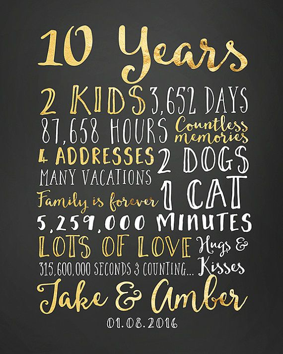 Wedding Anniversary Gifts For Him Paper Canvas 10 Year Etsy In 2020 15 Year Anniversary 4th Year Anniversary Gifts 10 Year Anniversary Quotes