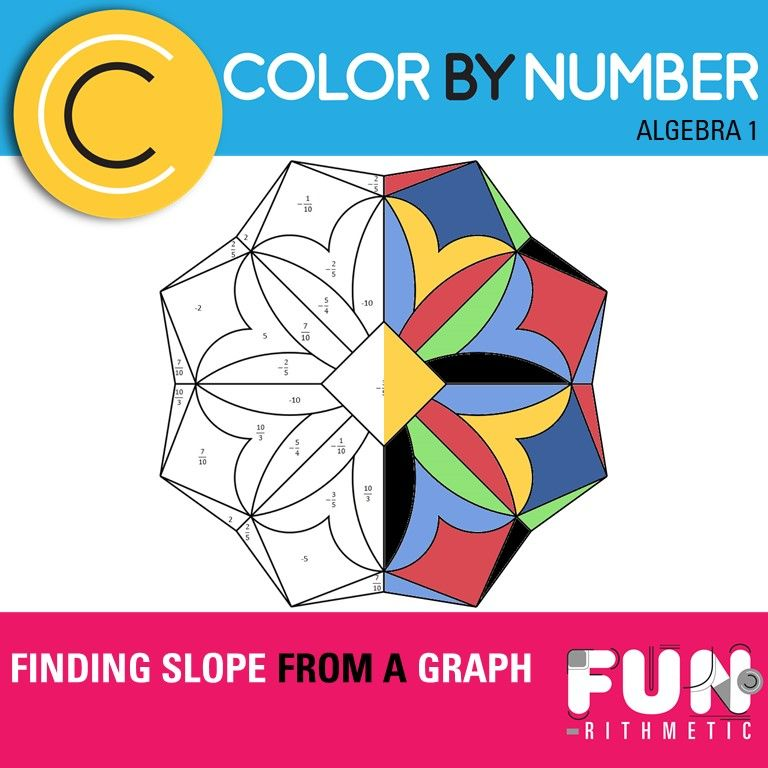 Finding Slope Using A Graph Color By Number From Funrithmetic Finding Slope Graphing Slopes