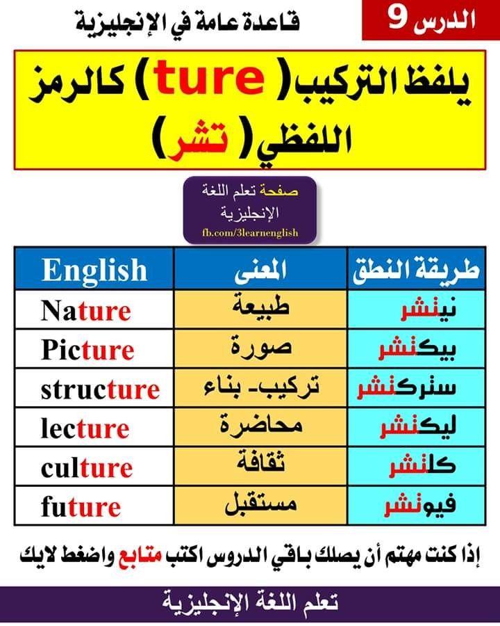 Pin By Khalid Ouafik On دروس تعلم الانكليزية٢ English Phonics English Language Teaching English Language Learning Grammar