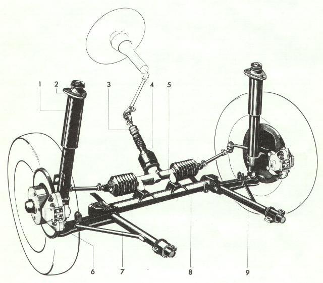 Image result for porsche 914 front suspension
