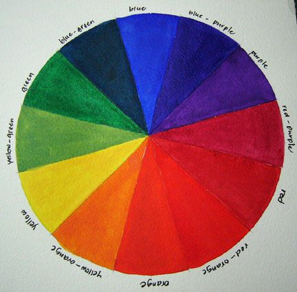 A Color Wheel  Make Your Own With The Color Wheel Template Provided