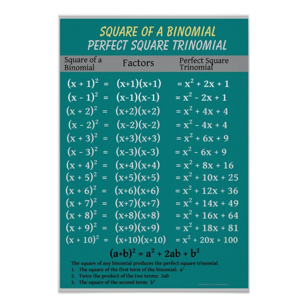Algebra Binomial Perfect Square Trinomial Poster Zazzle Com In 2020 Perfect Squares Algebra Math Poster