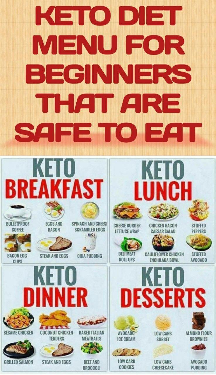 stomach ache on ketogenic diet