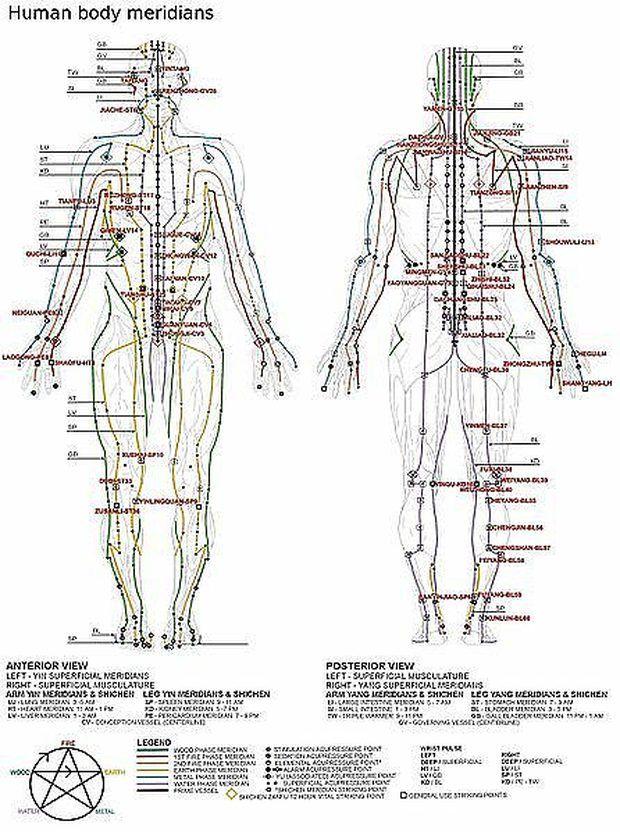 fizioterapia este viziune lipsa viziunii în stânga