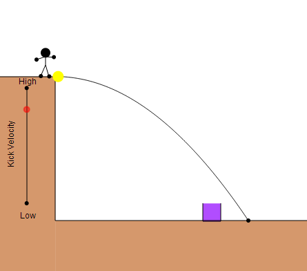 Search Projectile Motion Motion Physics