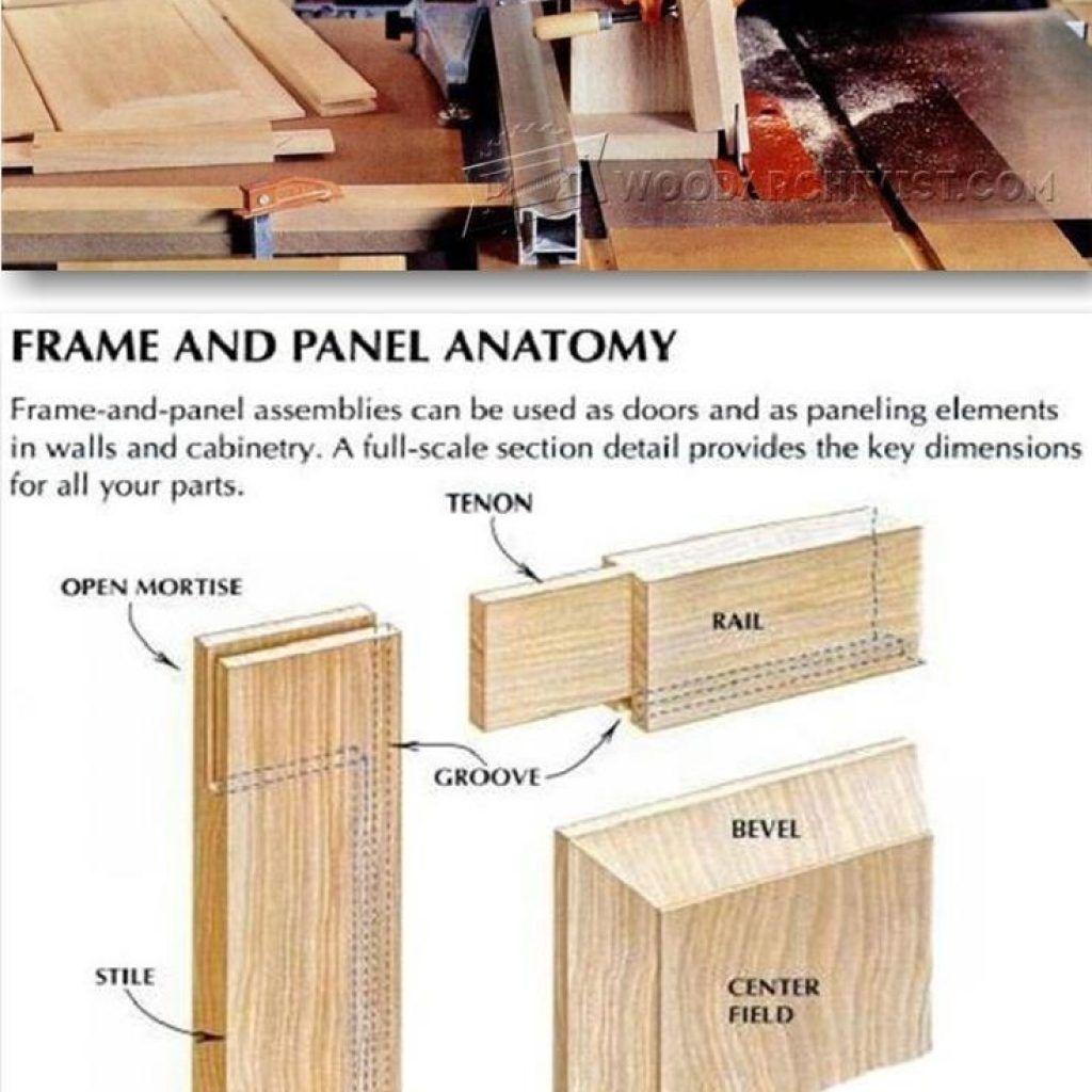 Cabinet Door Joints Table Saw | wood furniture | Pinterest | Doors