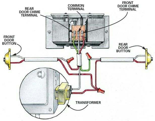 door bell wiring diagram two chimes nutone wiring diagram | home sweet home! | pinterest | diagram broan bell wiring diagram #6
