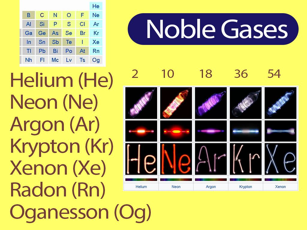Noble Gases What Are The Properties Of Noble Gases Noble Gas Chemistry Notes Gas