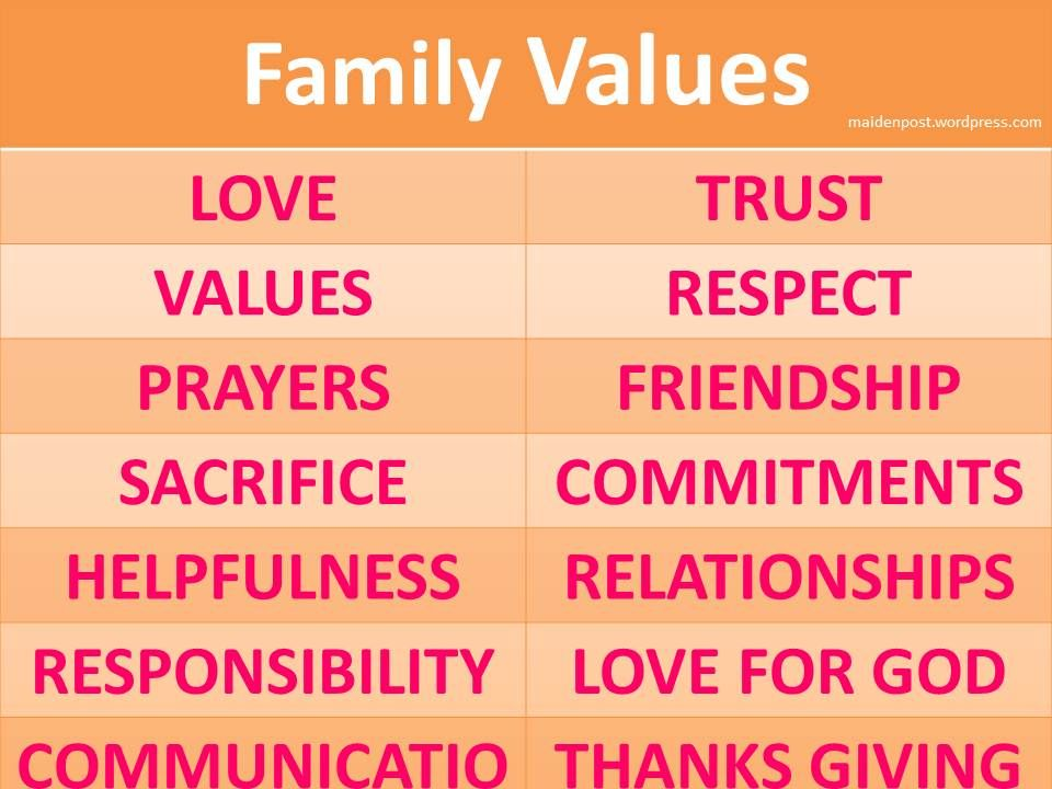 Family Values Quotes In Hindi Image Quotes At Relatably Quotes