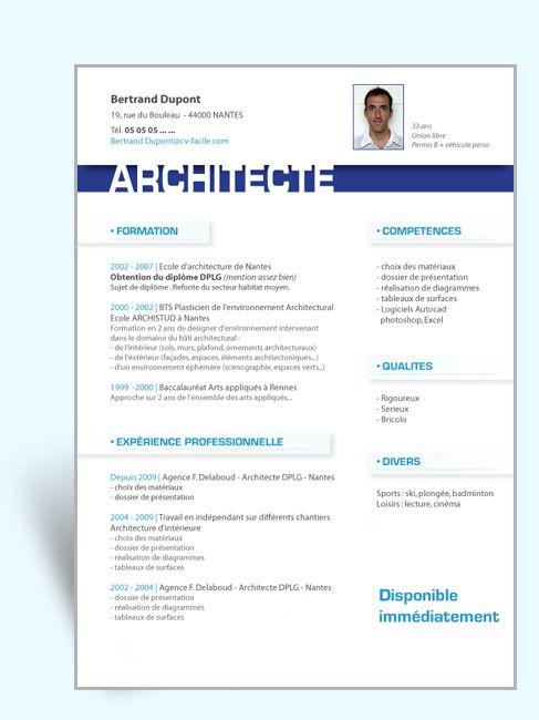 Modele Cv Original Architecte Modele Lettre De Motivation Modeles De Lettres Lettre De Motivation