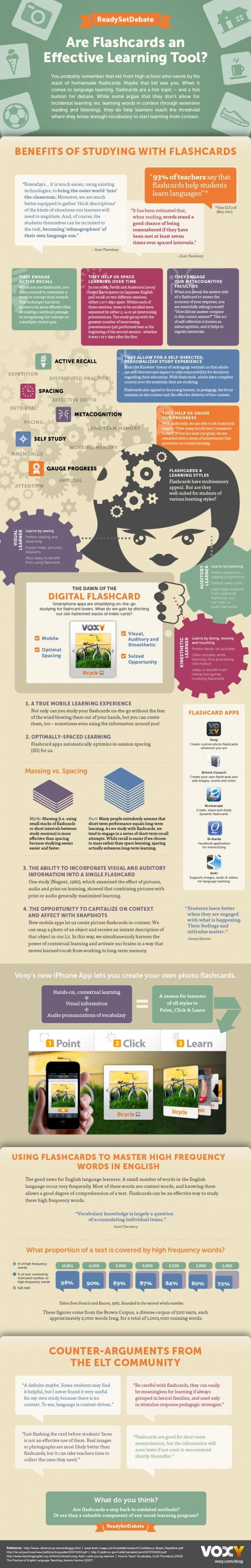 Are Flashcards an Effective Learning Tool? The students in