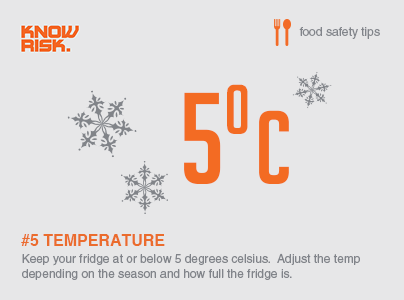 Food Safety Tip No 5 Keep Your Fridge At Or Below 5 Degrees Celsius Adjust The Temperature Depending On The Season Eg Food Safety Tips Food Safety Y Food