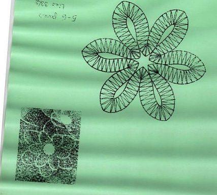 flor en bolillos | Aprender manualidades es facilisimo.com
