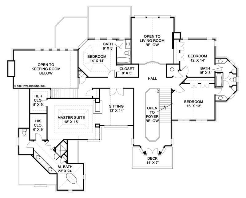Dunrobin Castle House Plan Castle House Plans Castle House House Plans
