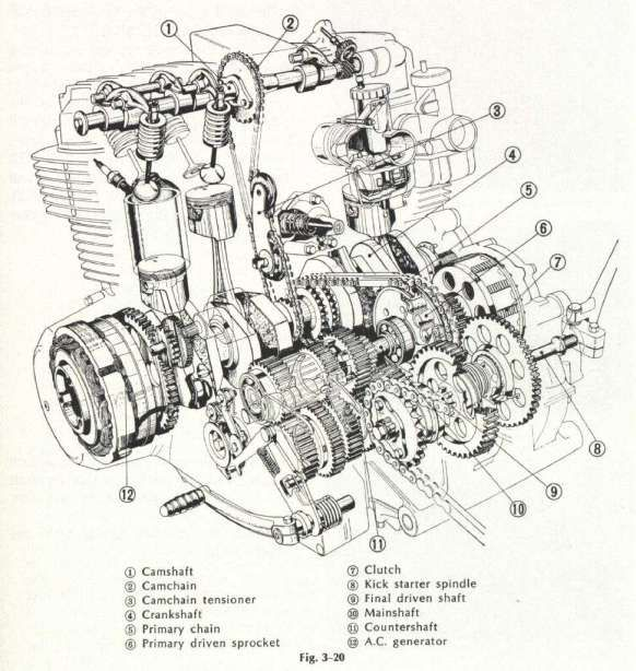 Motorcycle Engine Diagram Engineering Drawings And Motorcycle Engine Drawing At Paintingvalley