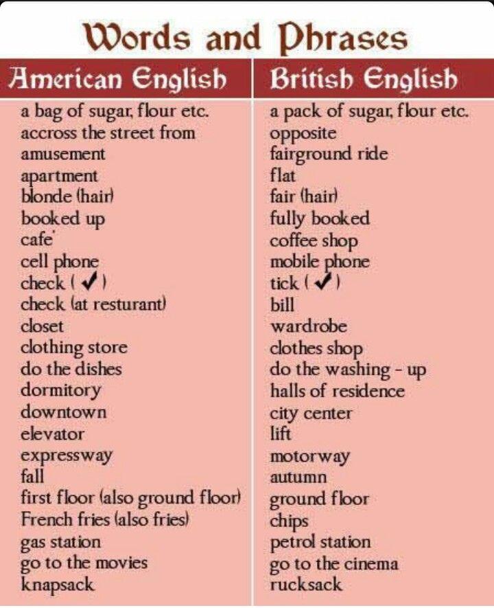 British or american english words british and