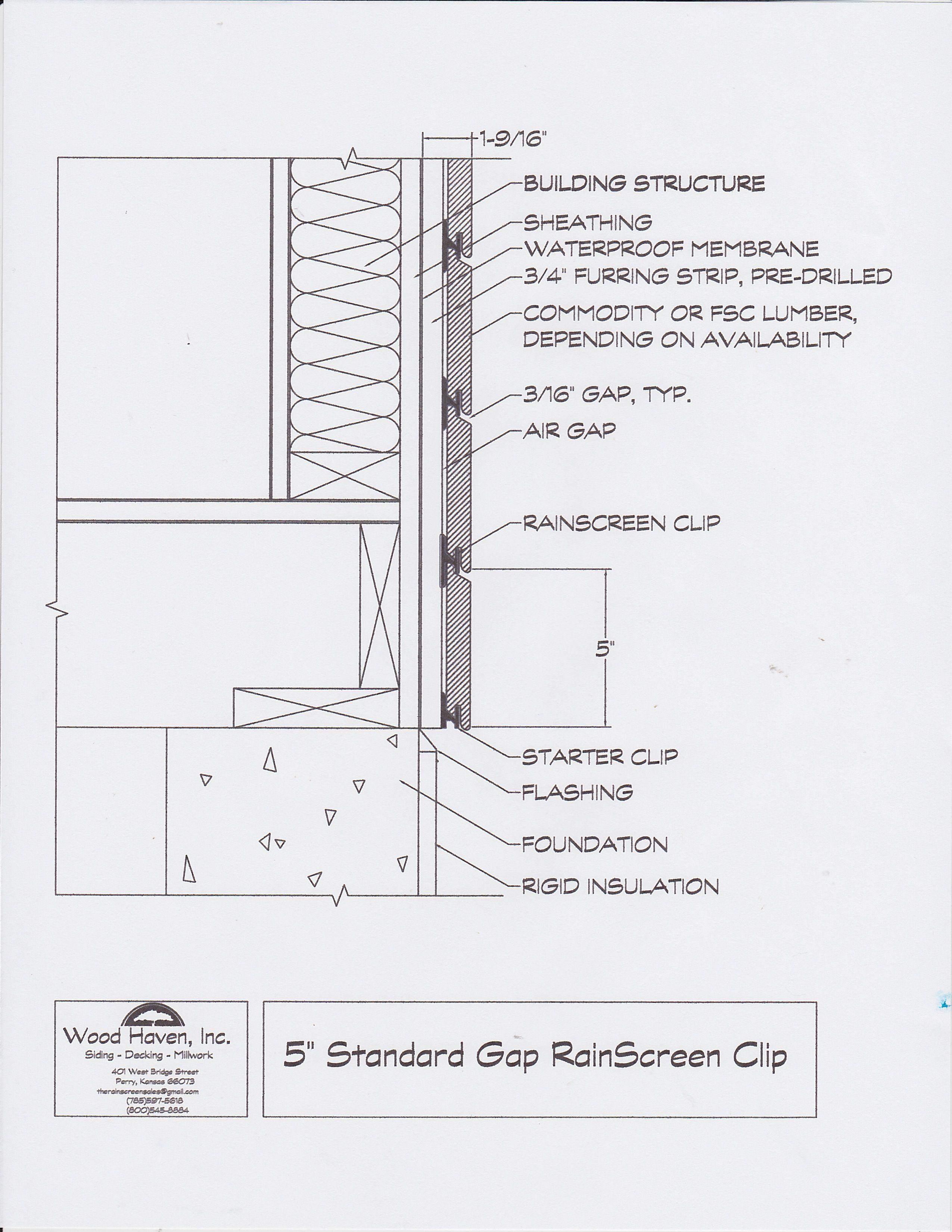 Wood Rainscreen Detail Google Search Rainscreen Siding Detail Installing Cedar Siding