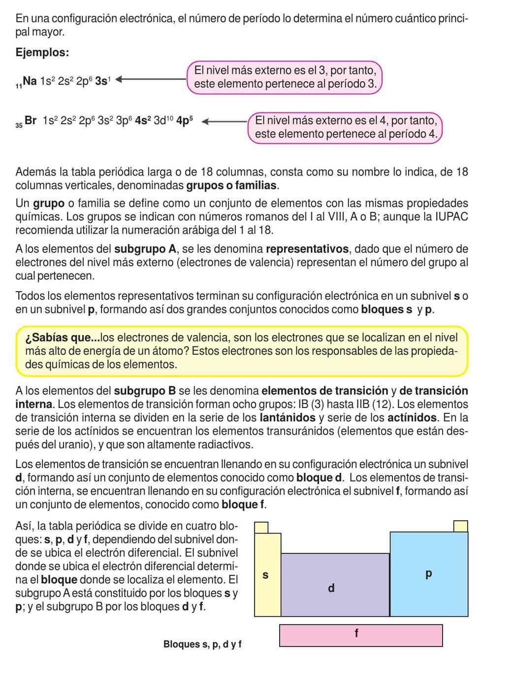 Tabla periodica que indican los grupos images periodic table and libro de quimica flavorsomefo images urtaz Choice Image