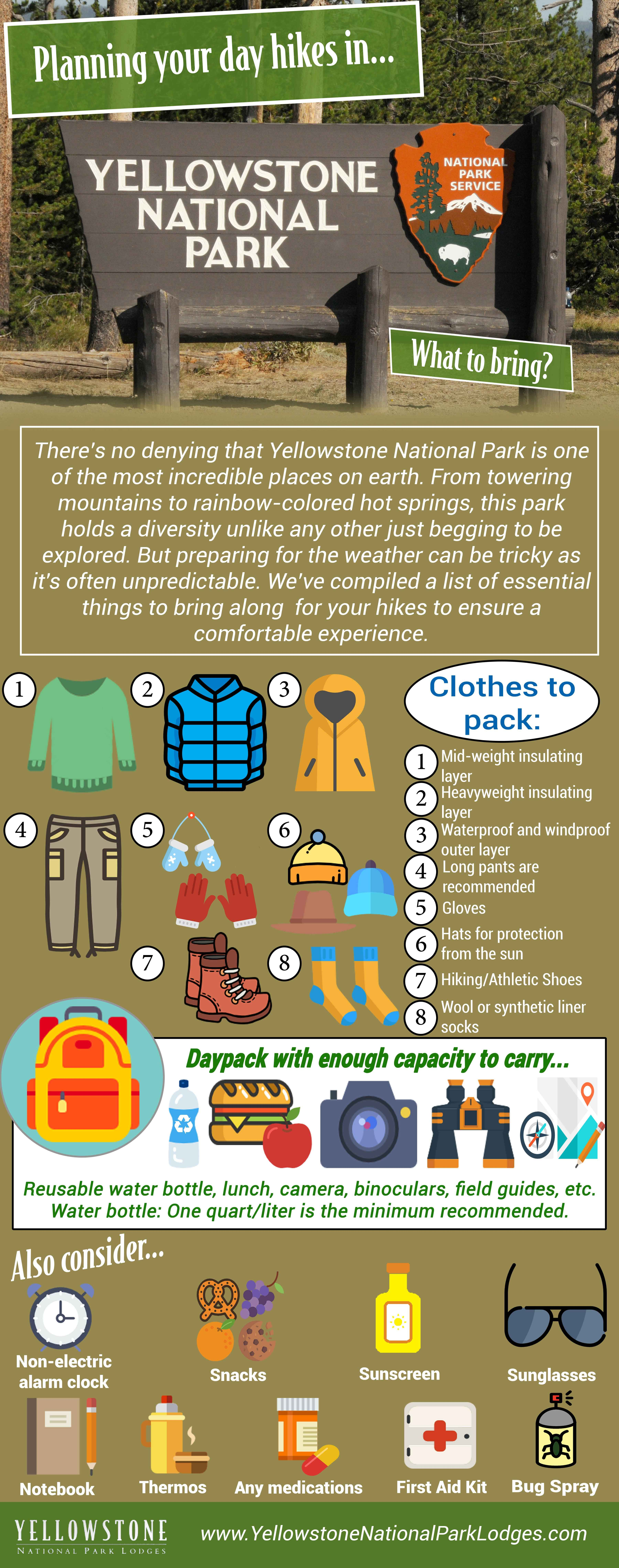 Infographic: Yellowstone Day Hiking Checklist