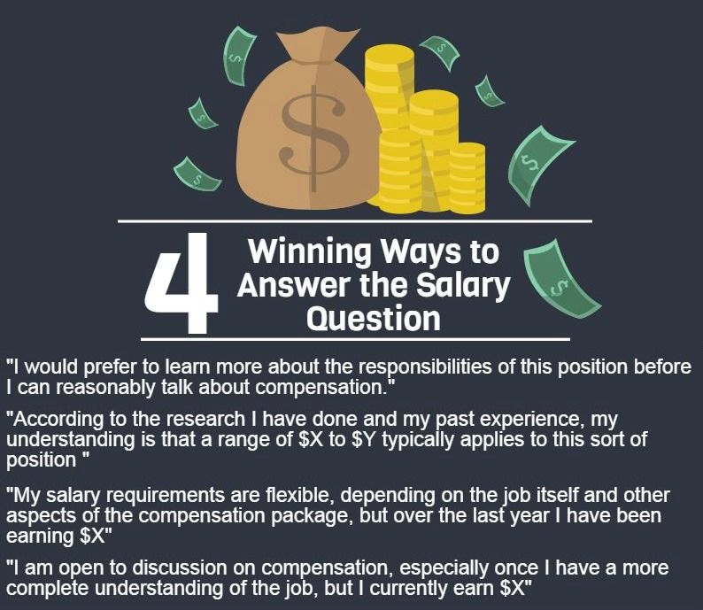 How to Answer the Salary Question in Your Interview Job Search - resume with salary requirements