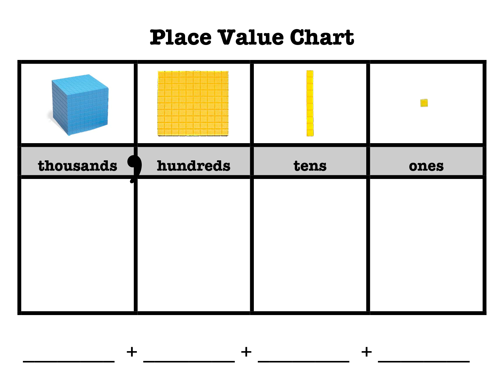 Thousands Place Value Chart … | First Time Teacher ...
