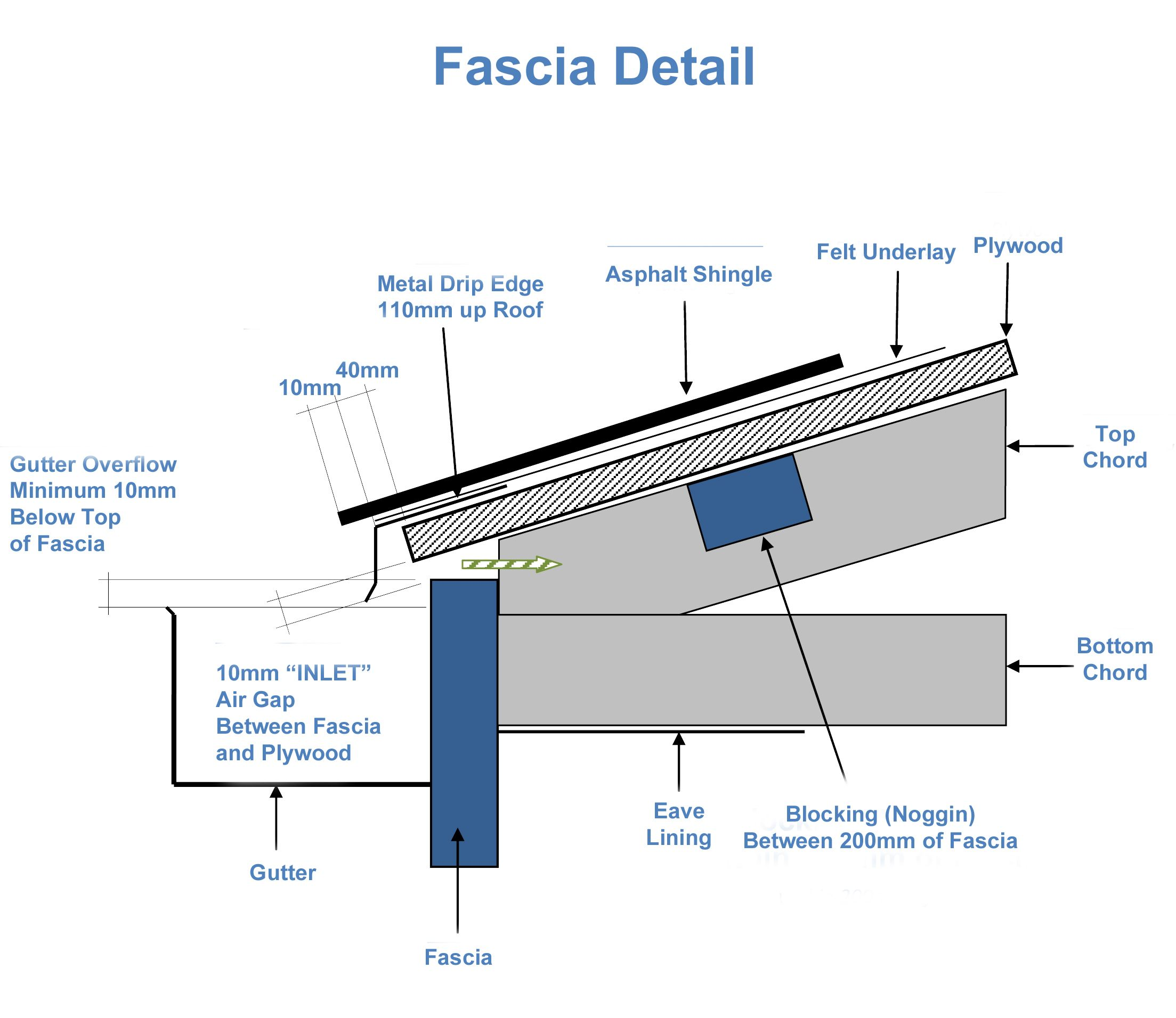 Image Result For Fascia Roof Roof Trusses Roof Drip Edge